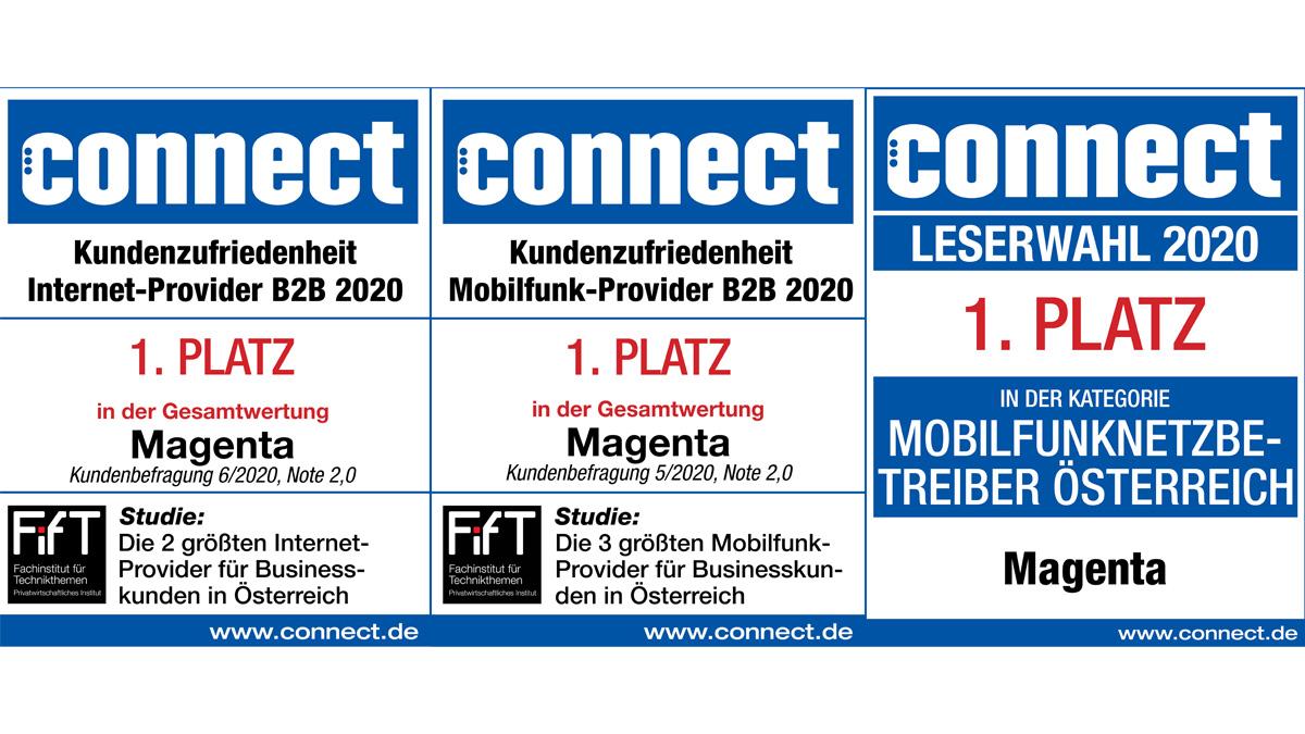 Magenta-Doppelsieg bei connect B2B-Kundenbarometer, Seriensieger bei connect-Leserwahl